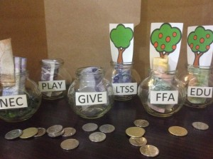 Jars System of Money Management